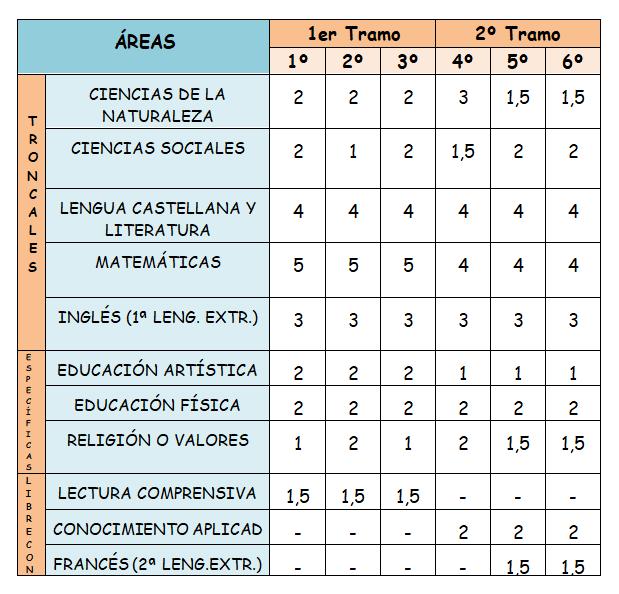 ESTUDIOS IMPARTIDOS 2020-21web
